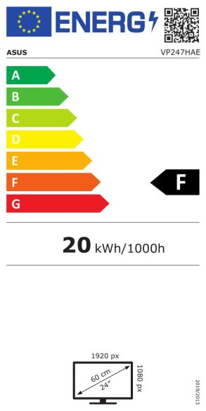 Energijski razred