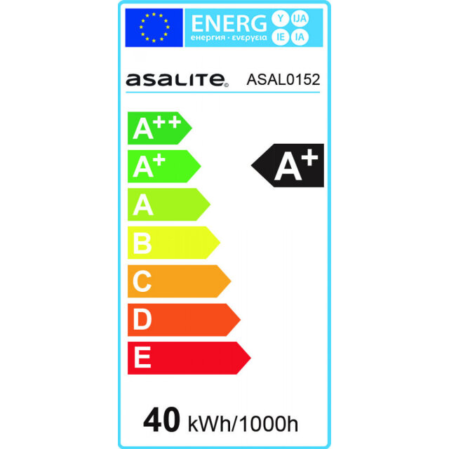 Label2005